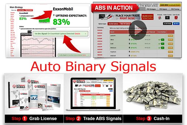 Auto Binary Signals Scam