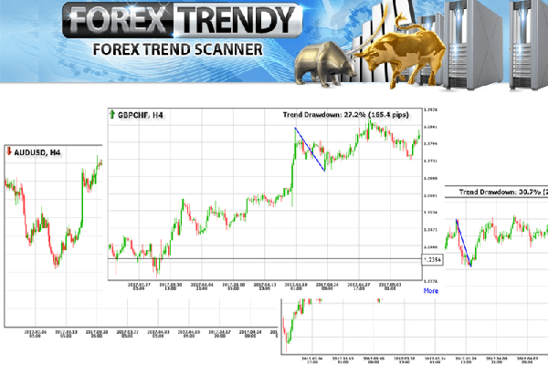 Forex Trendy Program
