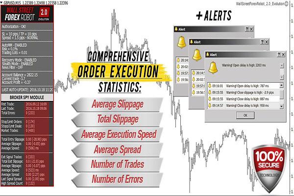 Wall Street Forex Robot 2.0 Scam